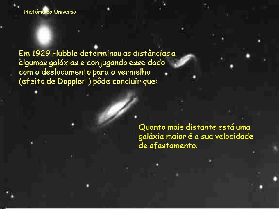 História do Universo O astrónomo Edwin Hubble, utilizando um telescópio recém instalado (de 2,5 metros de diâmetro) na Califórnia, resolveu as estrela