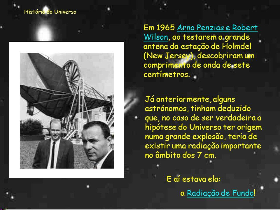História do Universo Mais tarde é descoberta a RADIAÇÃO DE FUNDO...