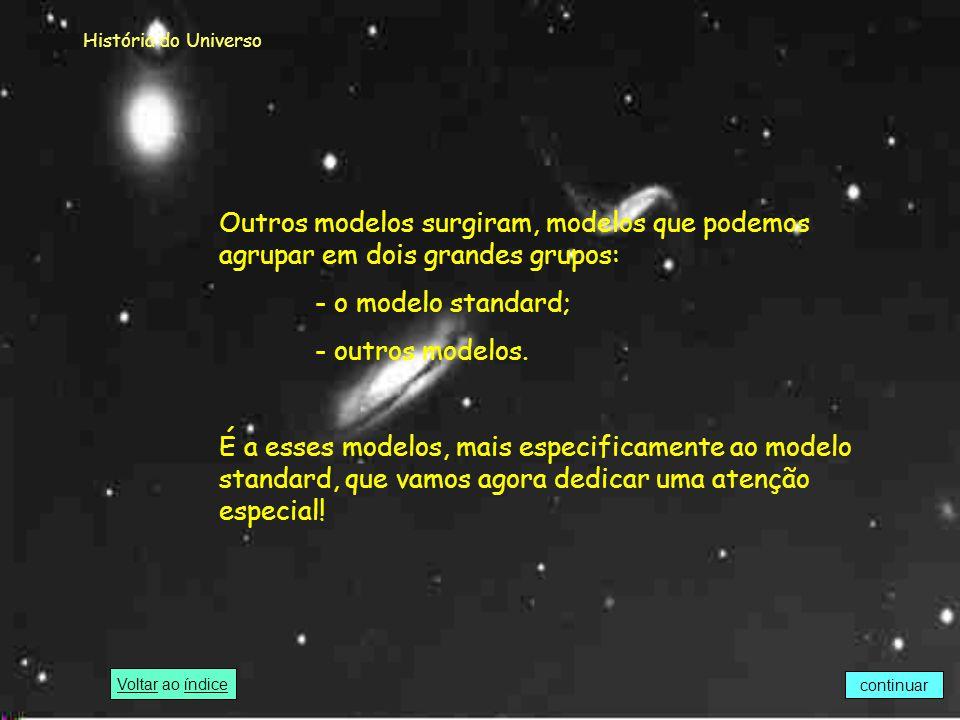 História do Universo Em 1922 e 1924, Alexandre Friedmann construiu um novo modelo baseado nas equações de Einstein. É neste modelo que a maioria das t