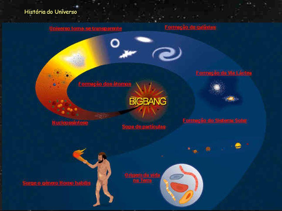 História do Universo História Standard do Universo
