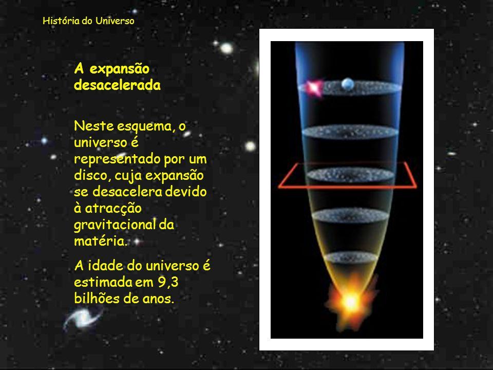 História do Universo Outra simulação