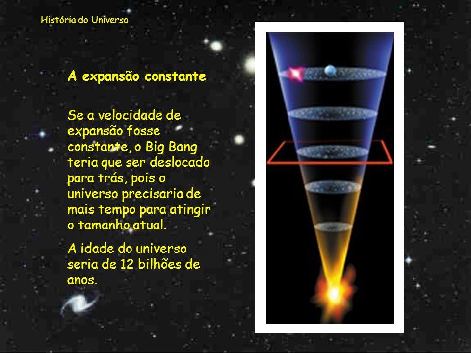 História do Universo A expansão desacelerada Neste esquema, o universo é representado por um disco, cuja expansão se desacelera devido à atracção grav