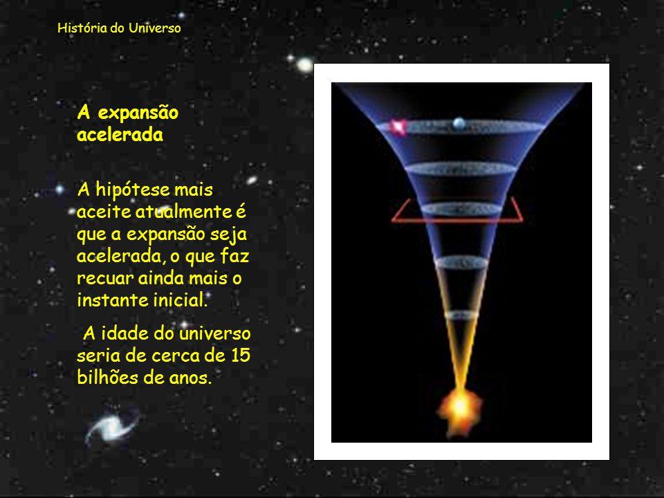 História do Universo A expansão constante Se a velocidade de expansão fosse constante, o Big Bang teria que ser deslocado para trás, pois o universo p