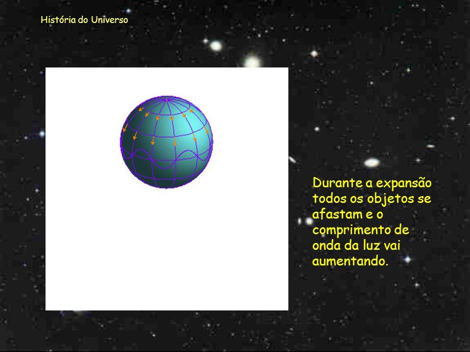 História do Universo A expansão acelerada A hipótese mais aceite atualmente é que a expansão seja acelerada, o que faz recuar ainda mais o instante in