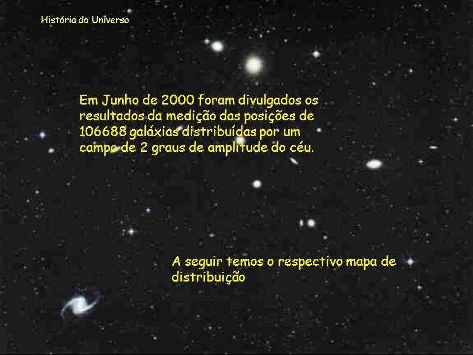 História do Universo O facto de o Universo estar em expansão não quer dizer que nós ocupamos o seu centro. Podemos comparar o Universo com um bolo de