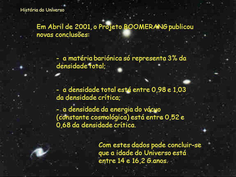 História do Universo Pode-se daí concluir que as densidades da energia de vácuo (constanteconstante cosmológicacosmológica) e da matéria estarão na zo