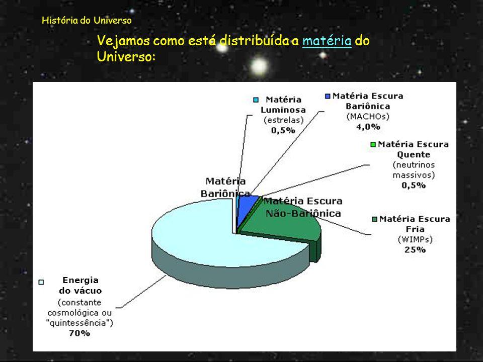 História do Universo Em Abril de 2001, o Projeto BOOMERANG publicou novas conclusões: - a matéria bariónica só representa 3% da densidade total; - a d