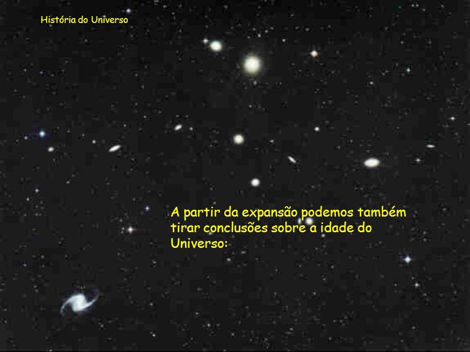 História do Universo Vejamos como está distribuída a matéria do Universo: Energia do vácuo