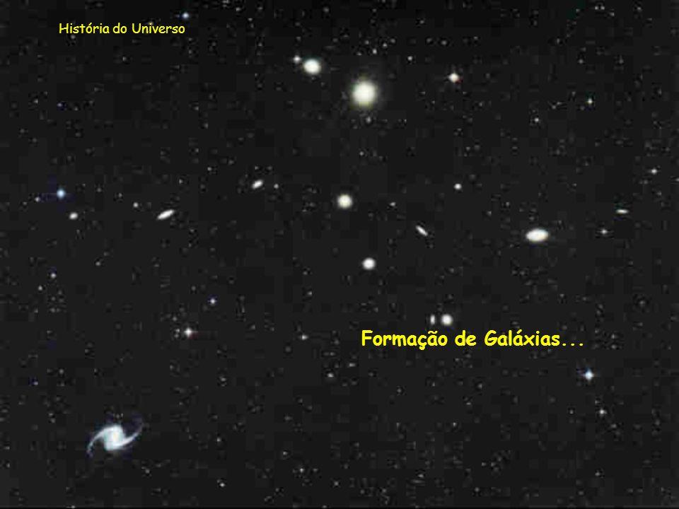 História do Universo expansão crítico Fechado 1 Fechado 2 Idade do Universo crítico = 1/H 0 Idade do Universo em expansão Idade do Universo fechado 2