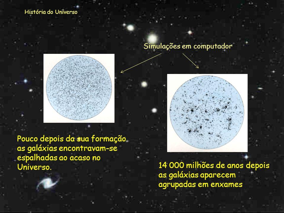 História do Universo Simulação da formação de uma galáxia