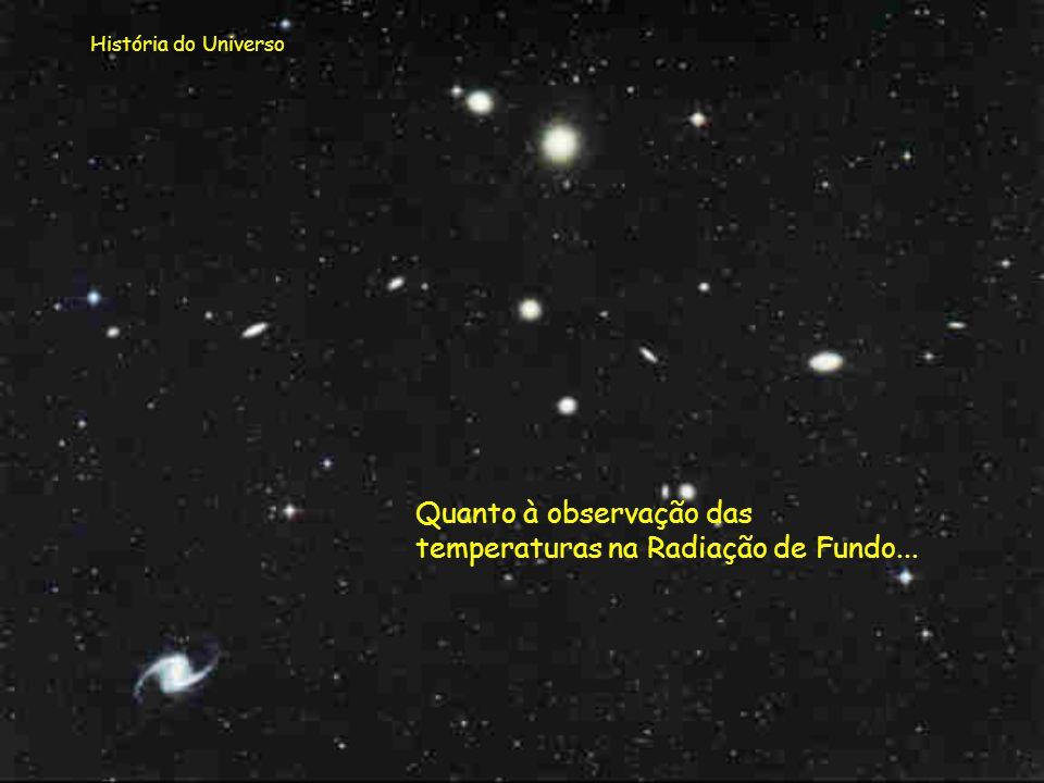 História do Universo Simulações em computador Pouco depois da sua formação as galáxias encontravam-se espalhadas ao acaso no Universo. 14 000 milhões