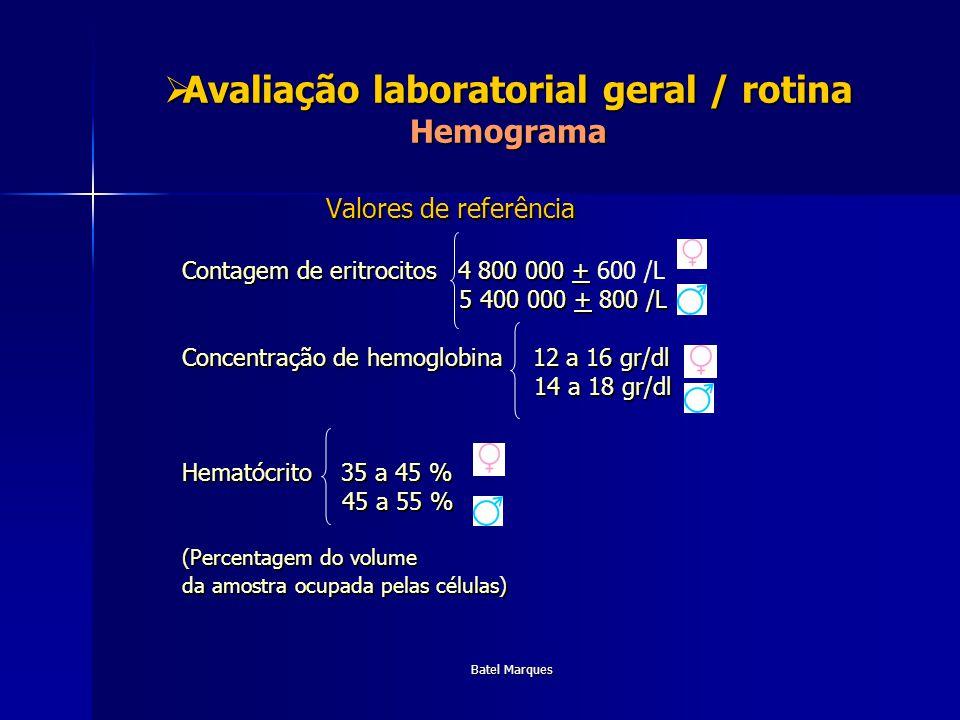 Batel Marques Avaliação laboratorial geral / rotina Hemograma Avaliação laboratorial geral / rotina Hemograma CONSTANTES GLOBULARES – caracterização das anemias macrocitose macrocitose VGM ( Hct / nº GV) 80-96fl microcitose VGM ( Hct / nº GV) 80-96fl microcitose CMHG (Hg/Hct) - 32 a 36 % - concentração média de Hg por GV CMHG (Hg/Hct) - 32 a 36 % - concentração média de Hg por GV HGM – (Hg / nº GV) – 27- 31 pg-– cromia ou coloração – relaciona-se com a presença de ferro HGM – (Hg / nº GV) – 27- 31 pg-– cromia ou coloração – relaciona-se com a presença de ferro