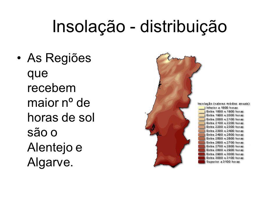 Insolação - distribuição As Regiões que recebem maior nº de horas de sol são o Alentejo e Algarve.