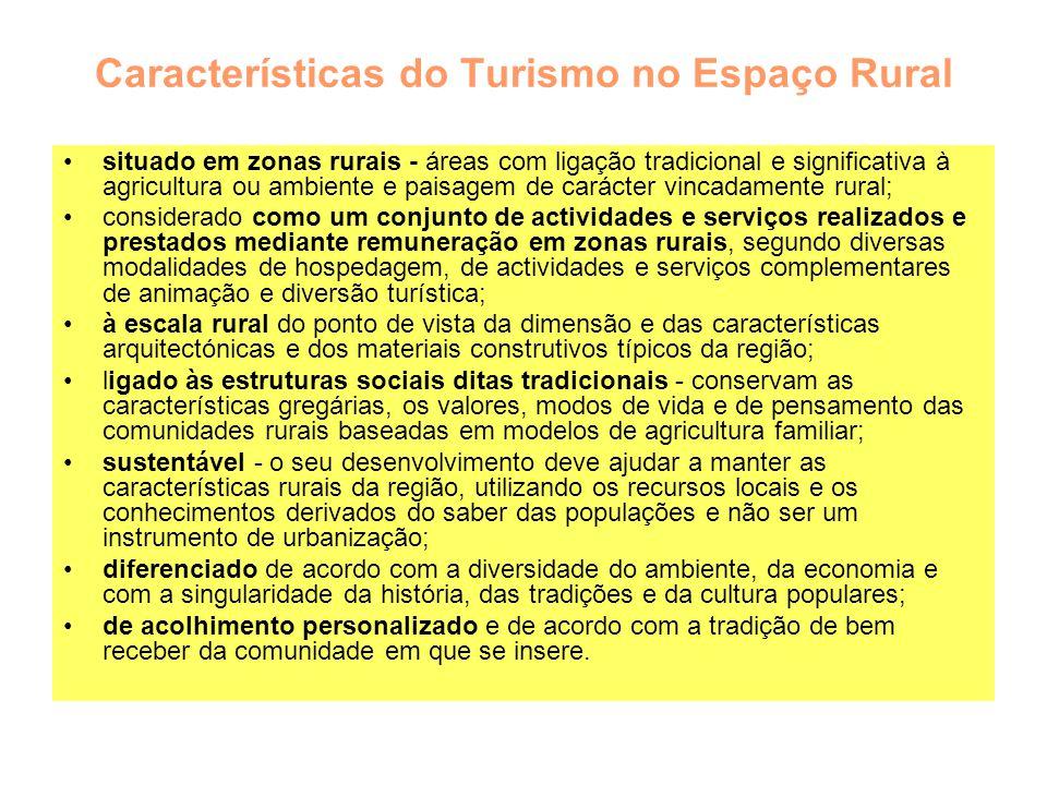 Características do Turismo no Espaço Rural situado em zonas rurais - áreas com ligação tradicional e significativa à agricultura ou ambiente e paisage