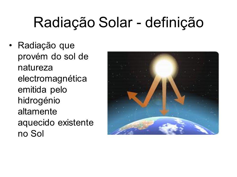 Radiação Solar - definição Radiação que provém do sol de natureza electromagnética emitida pelo hidrogénio altamente aquecido existente no Sol