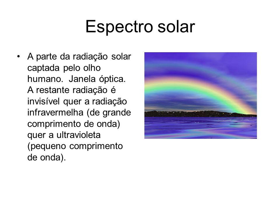 Espectro solar A parte da radiação solar captada pelo olho humano. Janela óptica. A restante radiação é invisível quer a radiação infravermelha (de gr