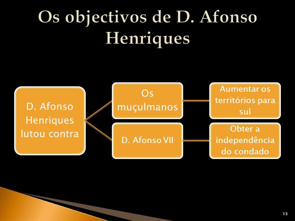 13 D. Afonso Henriques lutou contra Os muçulmanos Aumentar os territórios para sul D. Afonso VII Obter a independência do condado 13