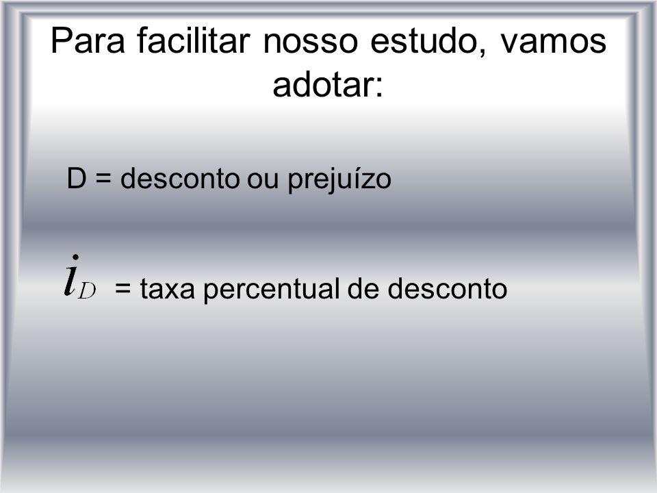 Para facilitar nosso estudo, vamos adotar: D = desconto ou prejuízo = taxa percentual de desconto