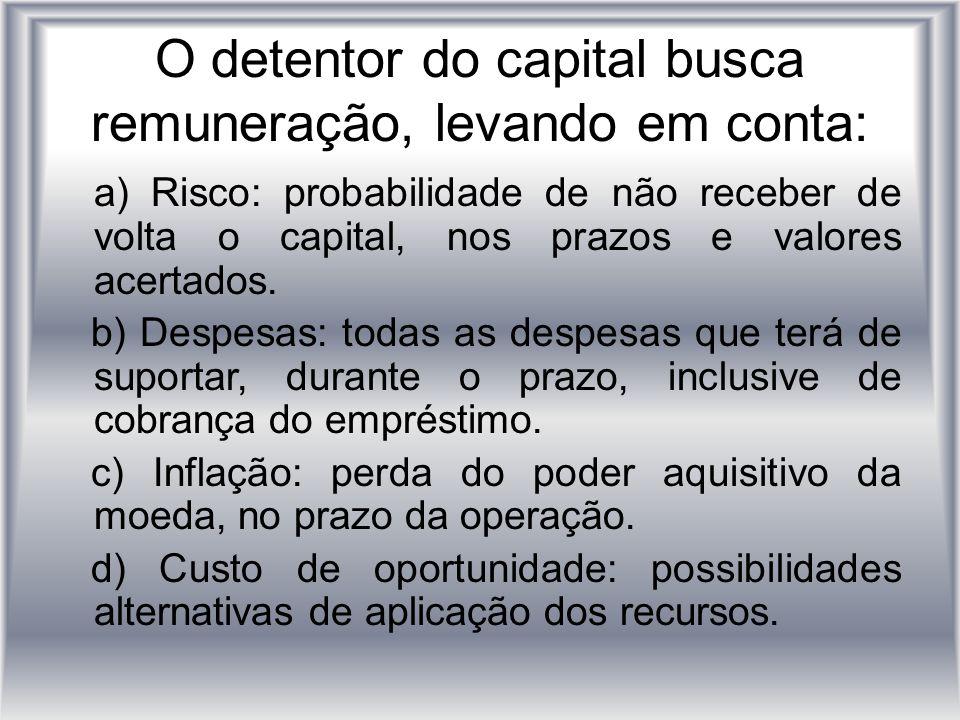 O detentor do capital busca remuneração, levando em conta: a) Risco: probabilidade de não receber de volta o capital, nos prazos e valores acertados.