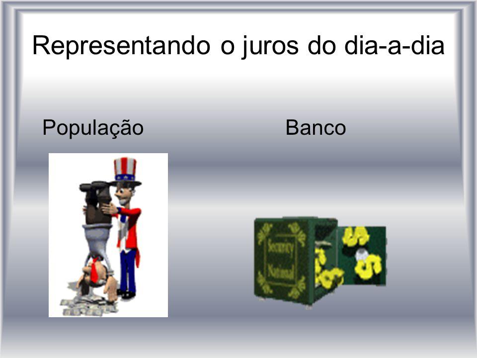 Representando o juros do dia-a-dia População Banco