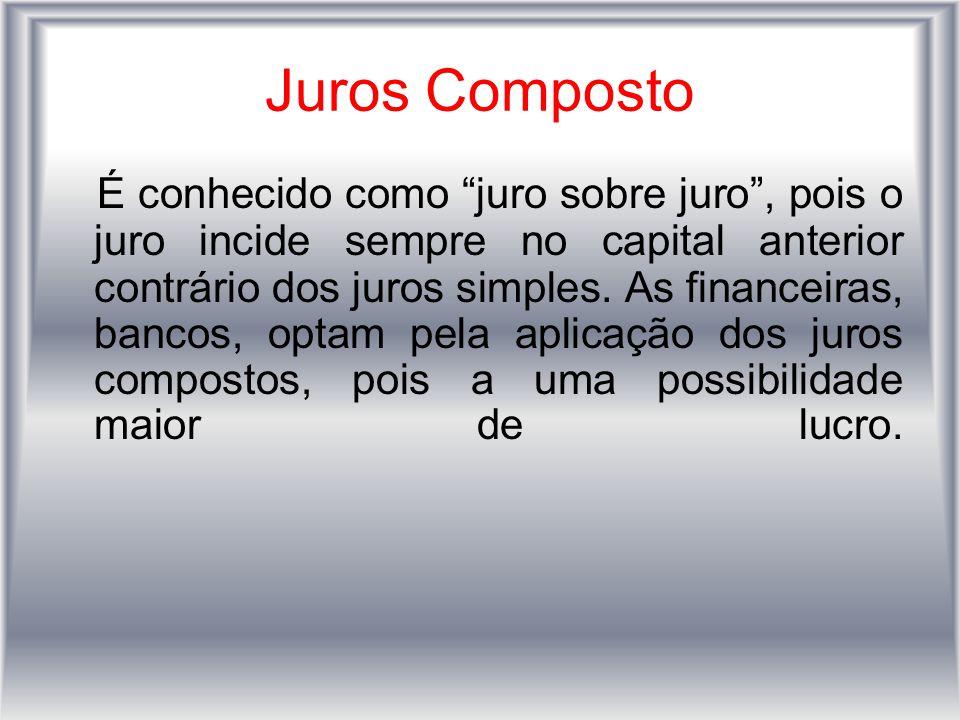 Juros Composto É conhecido como juro sobre juro, pois o juro incide sempre no capital anterior contrário dos juros simples. As financeiras, bancos, op