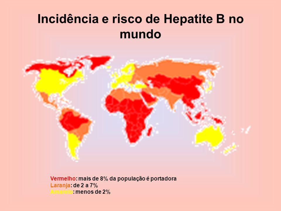 O HERPES GENITAL Doença viral, geralmente benigna, causada pelos vírus Herpes simplex tipo 2 CONTÁGIO -Via sexual SINTOMAS - - Aparecimento de um formigueiro que rapidamente passa a dor; - Surgimento de pequenas borbulhas que ao rebentar formam úlceras muito dolorosas; -Pode até acontecer que o infectado tenha dificuldade em urinar.