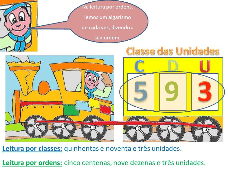 Agora o número 6984 8 Leitura por classes: seis milhares, novecentas e oitenta e quatro unidades.