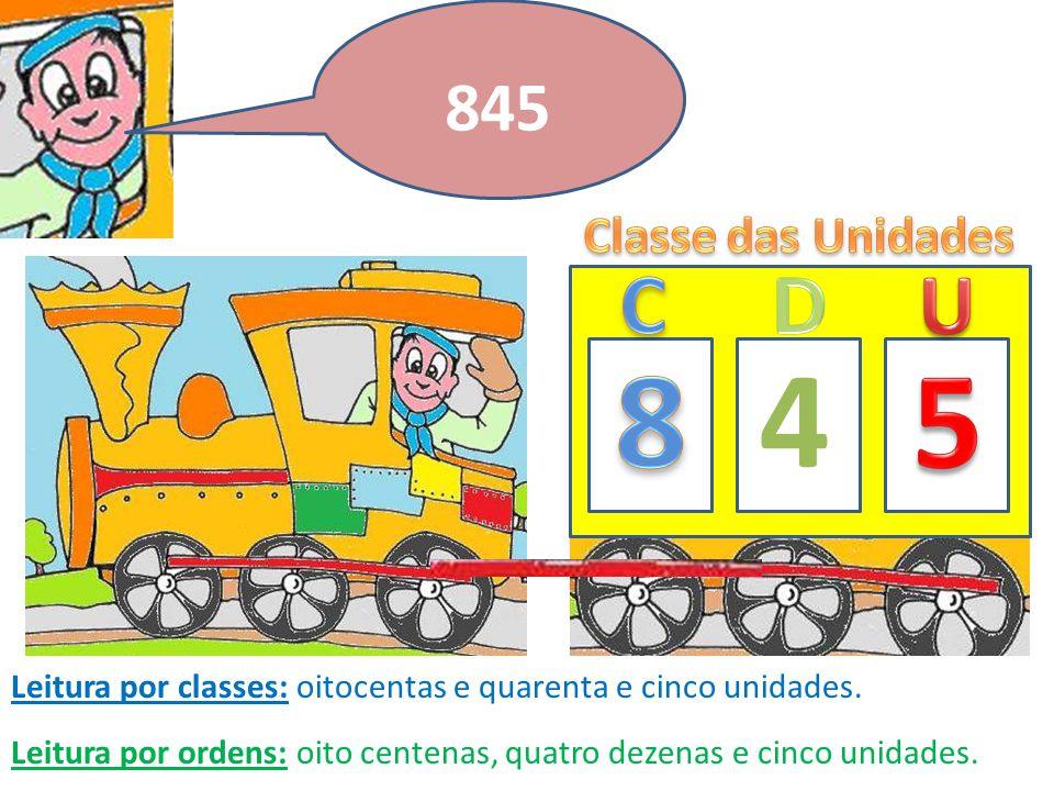 Agora o número 7021 2 Leitura por classes: sete milhares e vinte e uma unidades.