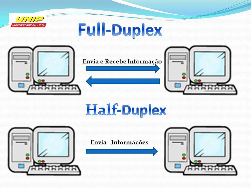 Envia e Recebe Informação Envia Informações