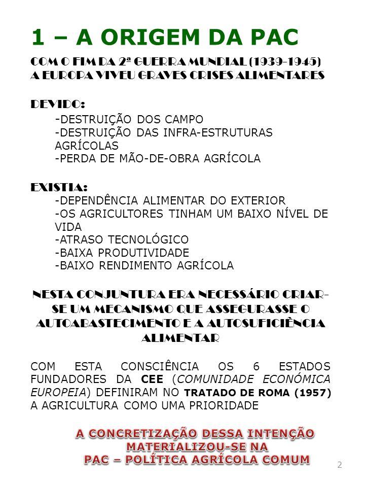 1 – A ORIGEM DA PAC COM O FIM DA 2ª GUERRA MUNDIAL (1939-1945) A EUROPA VIVEU GRAVES CRISES ALIMENTARES DEVIDO: - DESTRUIÇÃO DOS CAMPO -DESTRUIÇÃO DAS