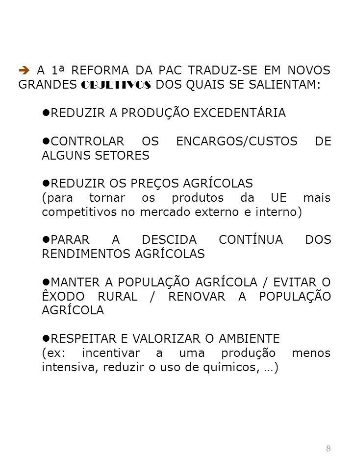 A 1ª REFORMA DA PAC TRADUZ-SE EM NOVOS GRANDES OBJETIVOS DOS QUAIS SE SALIENTAM: REDUZIR A PRODUÇÃO EXCEDENTÁRIA CONTROLAR OS ENCARGOS/CUSTOS DE ALGUN