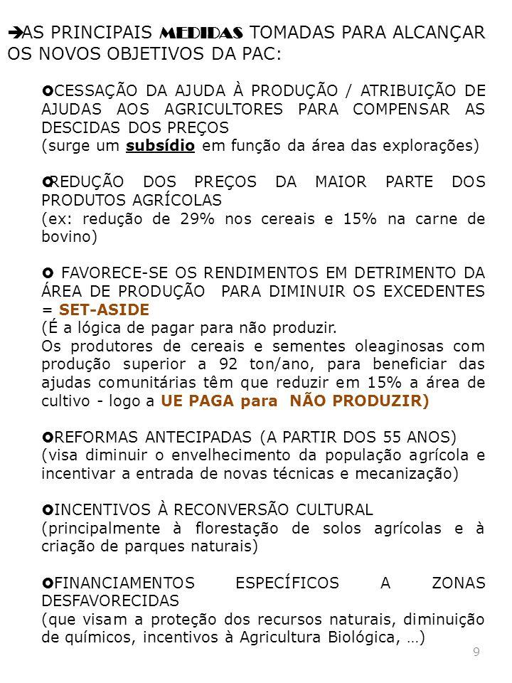 AS PRINCIPAIS MEDIDAS TOMADAS PARA ALCANÇAR OS NOVOS OBJETIVOS DA PAC: CESSAÇÃO DA AJUDA À PRODUÇÃO / ATRIBUIÇÃO DE AJUDAS AOS AGRICULTORES PARA COMPE