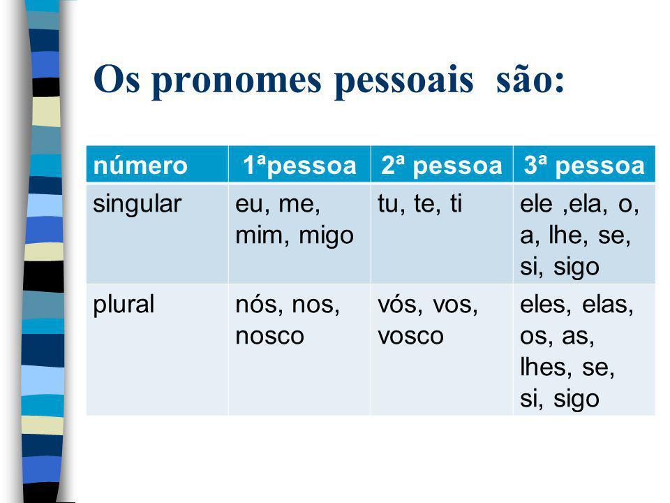 Os pronomes pessoais são: número1ªpessoa2ª pessoa3ª pessoa singulareu, me, mim, migo tu, te, tiele,ela, o, a, lhe, se, si, sigo pluralnós, nos, nosco vós, vos, vosco eles, elas, os, as, lhes, se, si, sigo