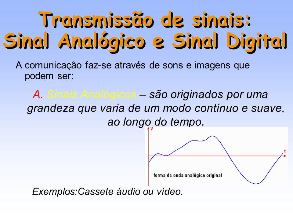 Transmissão de sinais: Sinal Analógico e Sinal Digital A comunicação faz-se através de sons e imagens que podem ser: A. Sinais Analógicos – são origin