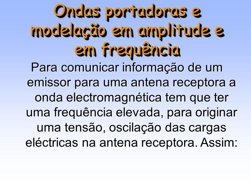 Ondas portadoras e modelação em amplitude e em frequência Para comunicar informação de um emissor para uma antena receptora a onda electromagnética te