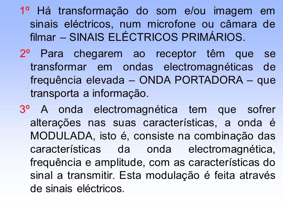 1º Há transformação do som e/ou imagem em sinais eléctricos, num microfone ou câmara de filmar – SINAIS ELÉCTRICOS PRIMÁRIOS. 2º Para chegarem ao rece