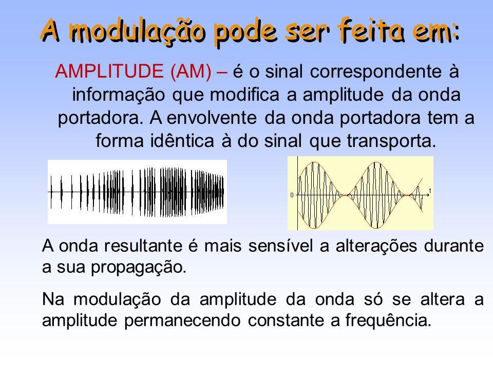 A modulação pode ser feita em: AMPLITUDE (AM) – é o sinal correspondente à informação que modifica a amplitude da onda portadora. A envolvente da onda