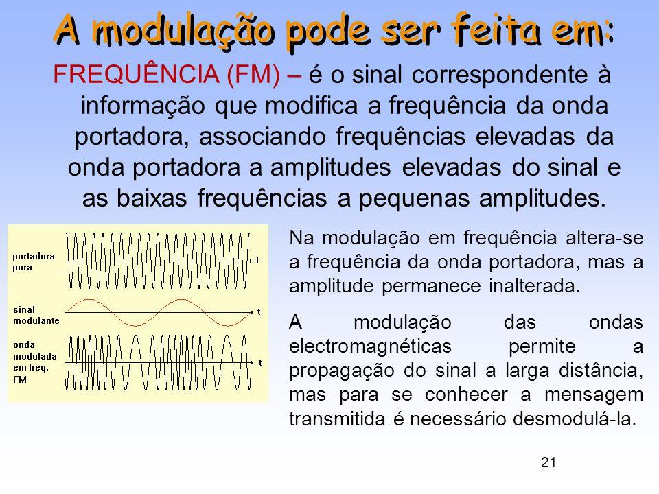 21 A modulação pode ser feita em: FREQUÊNCIA (FM) – é o sinal correspondente à informação que modifica a frequência da onda portadora, associando freq