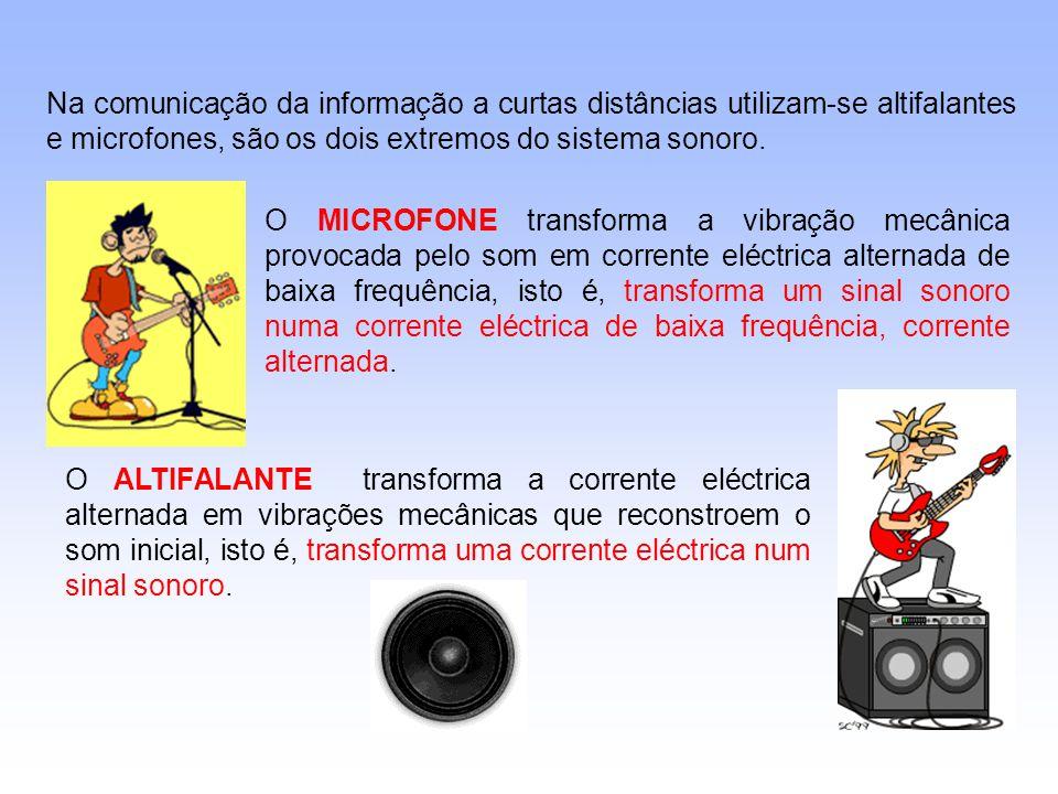Na comunicação da informação a curtas distâncias utilizam-se altifalantes e microfones, são os dois extremos do sistema sonoro. O MICROFONE transforma