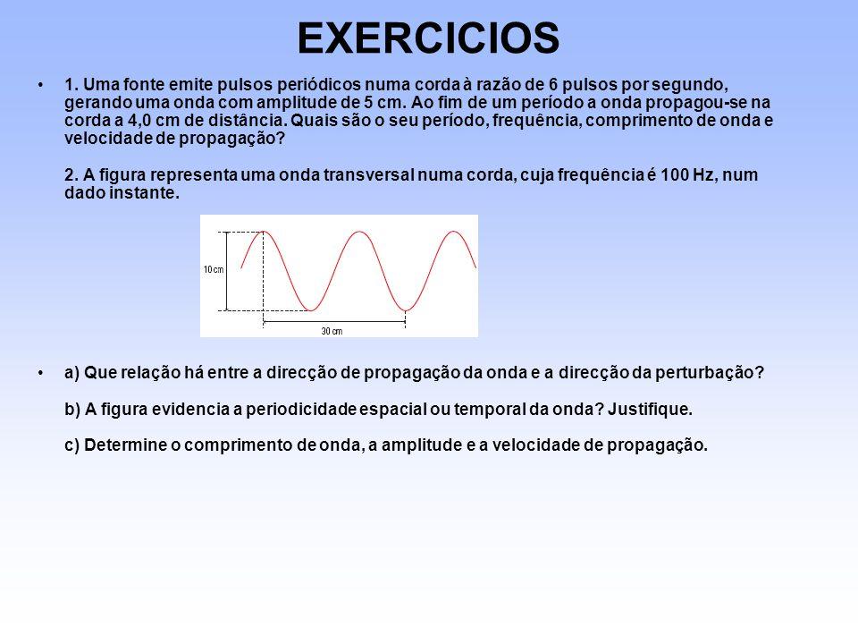EXERCICIOS 1. Uma fonte emite pulsos periódicos numa corda à razão de 6 pulsos por segundo, gerando uma onda com amplitude de 5 cm. Ao fim de um perío