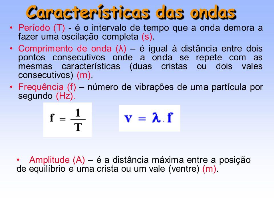 Período (T) - é o intervalo de tempo que a onda demora a fazer uma oscilação completa (s). Comprimento de onda (λ) – é igual à distância entre dois po