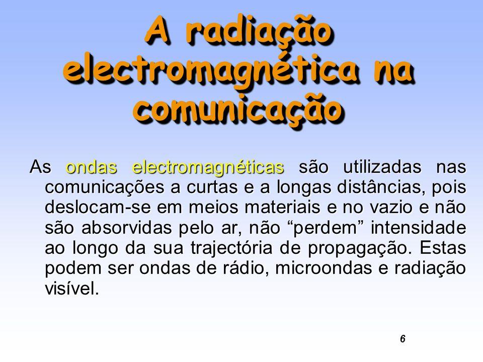 6 A radiação electromagnética na comunicação As ondas electromagnéticas são utilizadas nas comunicações a curtas e a longas distâncias, pois deslocam-
