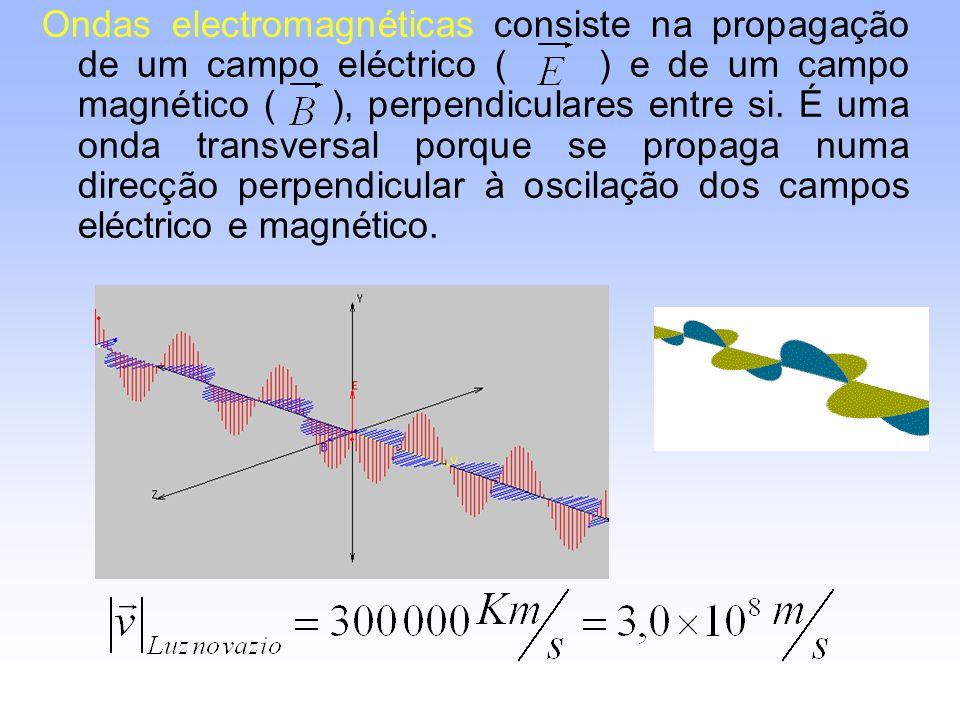 Ondas electromagnéticas consiste na propagação de um campo eléctrico ( ) e de um campo magnético ( ), perpendiculares entre si. É uma onda transversal