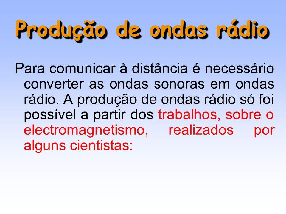 Produção de ondas rádio Para comunicar à distância é necessário converter as ondas sonoras em ondas rádio. A produção de ondas rádio só foi possível a