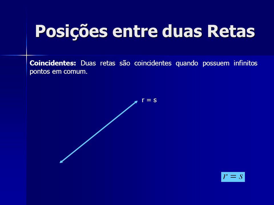 Posições entre duas Retas Coincidentes: Duas retas são coincidentes quando possuem infinitos pontos em comum. r = s