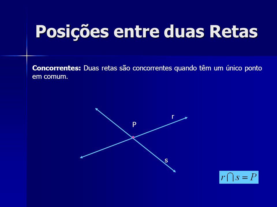 Posições entre duas Retas Concorrentes: Duas retas são concorrentes quando têm um único ponto em comum. P r s