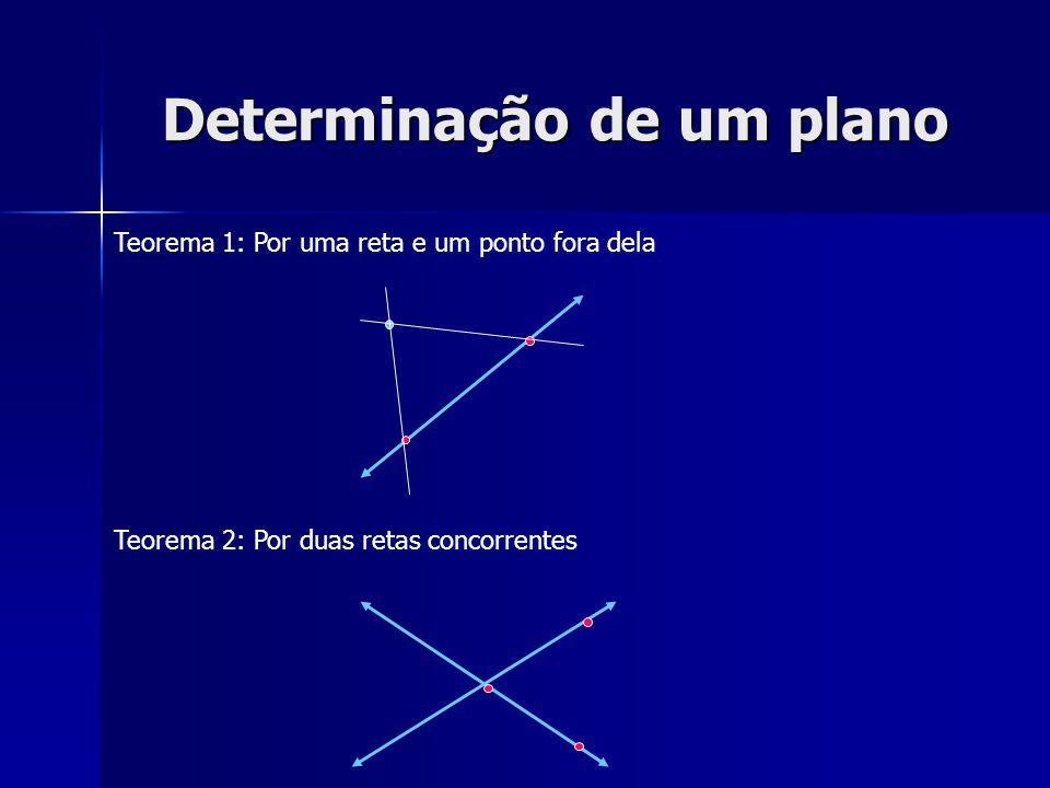 Determinação de um plano Teorema 1: Por uma reta e um ponto fora dela Teorema 2: Por duas retas concorrentes