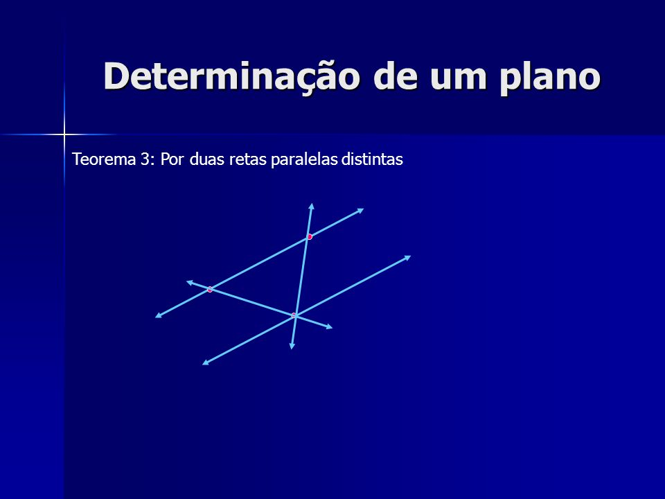 Determinação de um plano Teorema 3: Por duas retas paralelas distintas