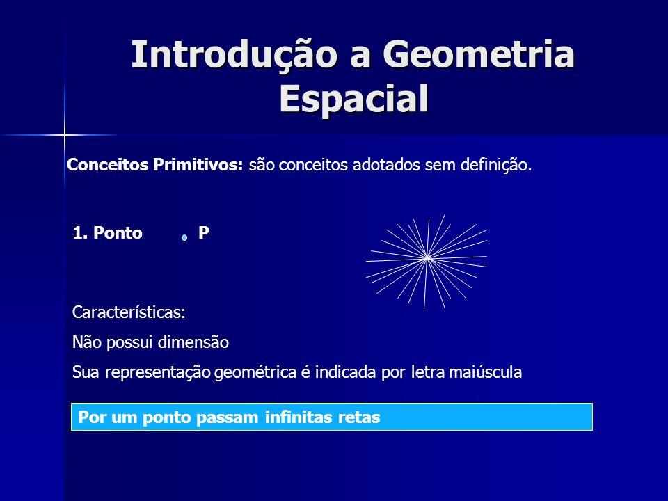 Introdução a Geometria Espacial Conceitos Primitivos: são conceitos adotados sem definição. 1. PontoP Características: Não possui dimensão Sua represe