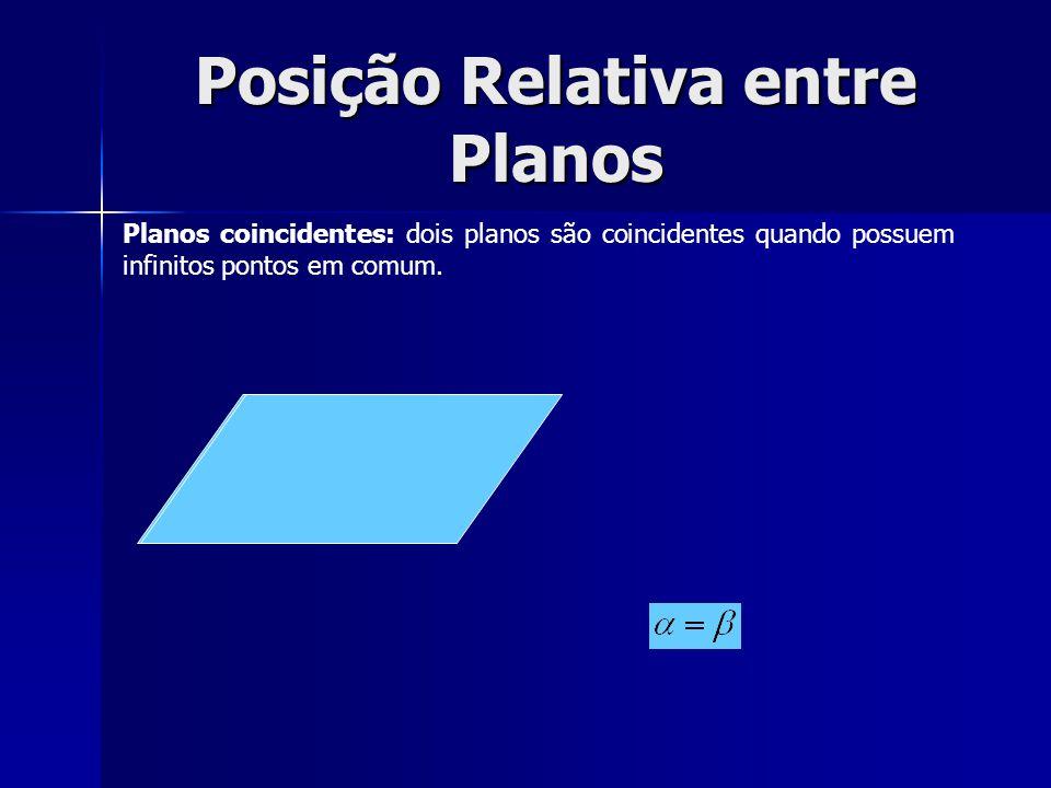 Posição Relativa entre Planos Planos coincidentes: dois planos são coincidentes quando possuem infinitos pontos em comum.